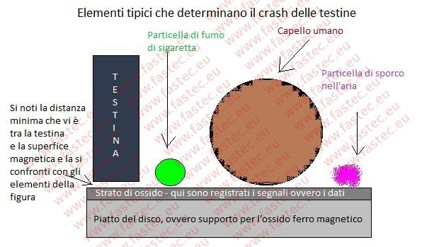 crash-della-testina-di-hard-disk